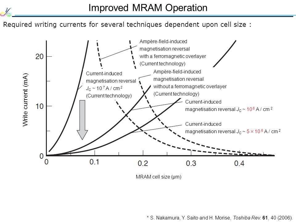 Improved MRAM Operation