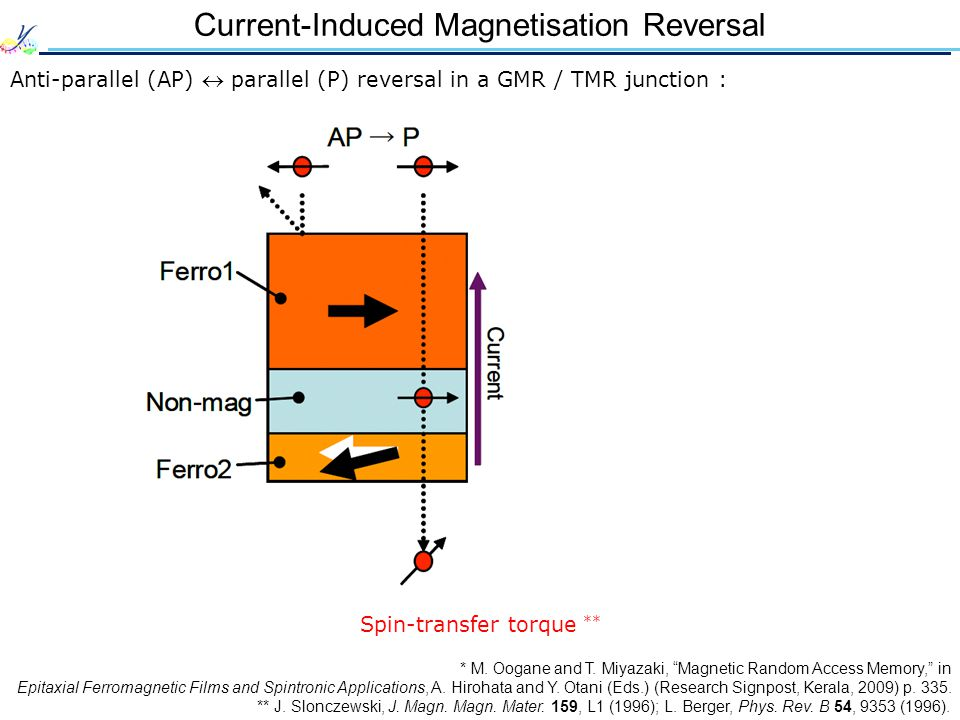 Current-Induced Magnetisation Reversal