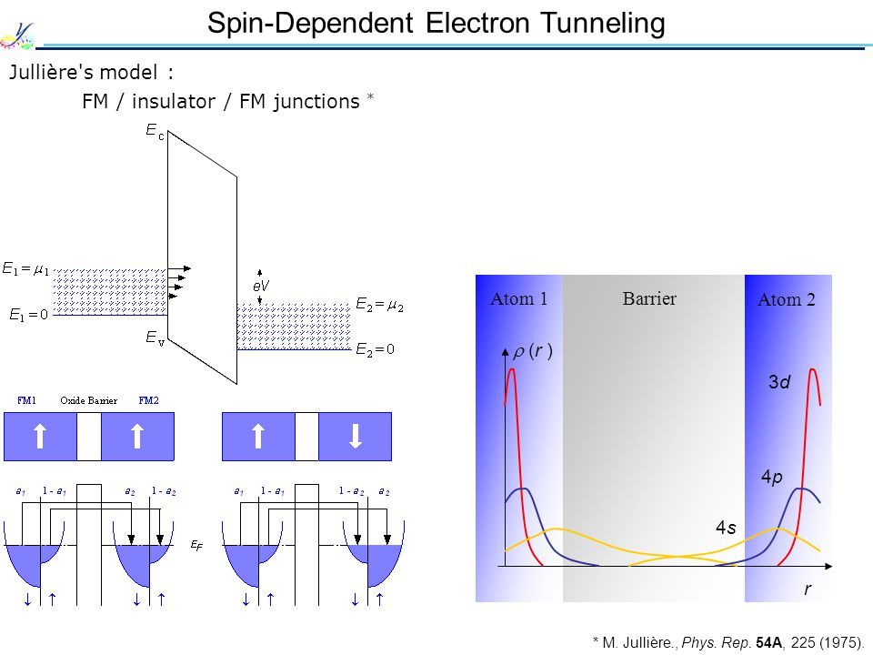 Spin-Dependent Electron Tunneling