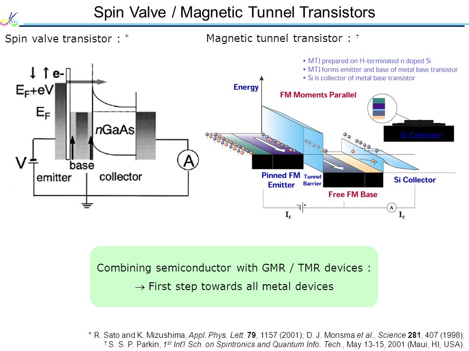 Spin Valve / Magnetic Tunnel Transistors