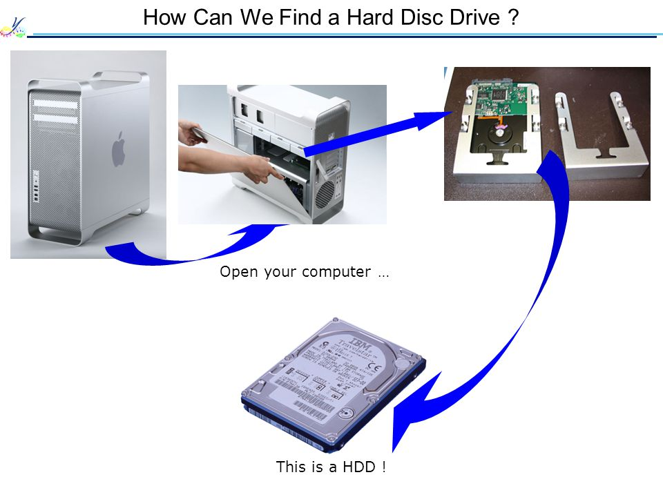 How Can We Find a Hard Disc Drive