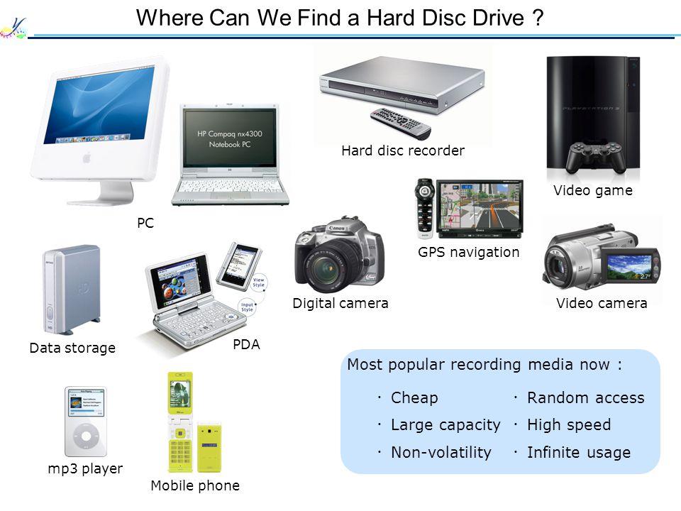 Where Can We Find a Hard Disc Drive