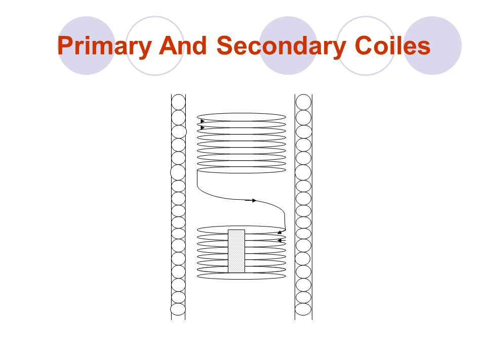 Primary And Secondary Coiles