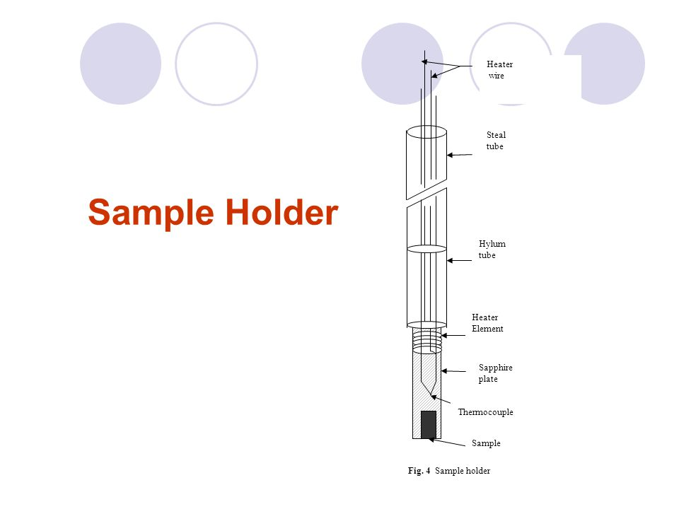 Sample Holder Heater wire Steal tube Hylum Element Sapphire plate