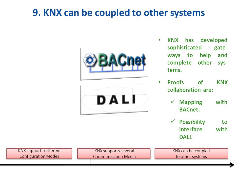 9. KNX can be coupled to other systems