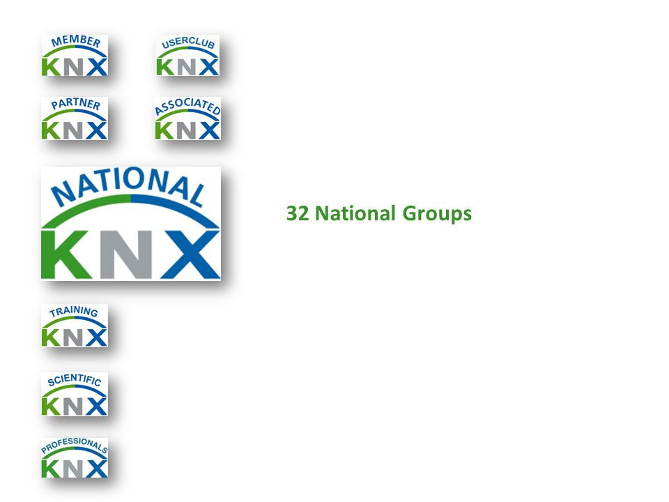 32 National Groups