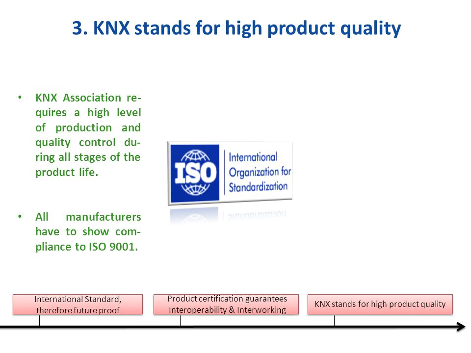 3. KNX stands for high product quality