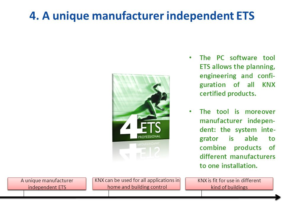 4. A unique manufacturer independent ETS