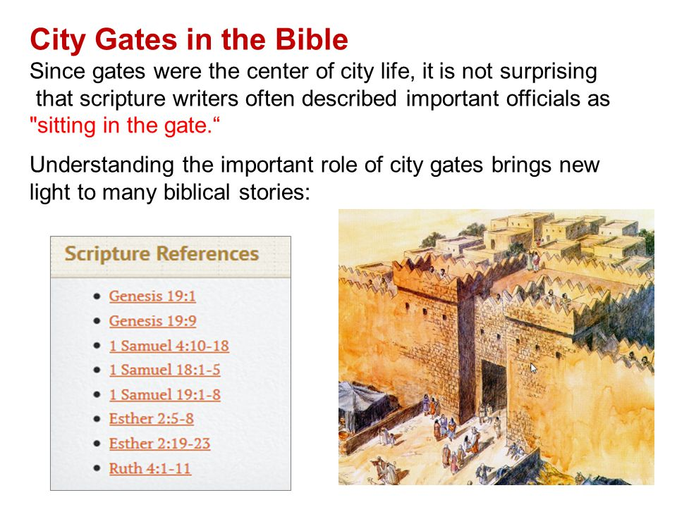 City Gates in the Bible