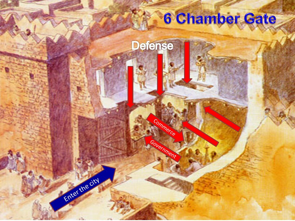 6 Chamber Gate Defense Commerce Government Enter the city
