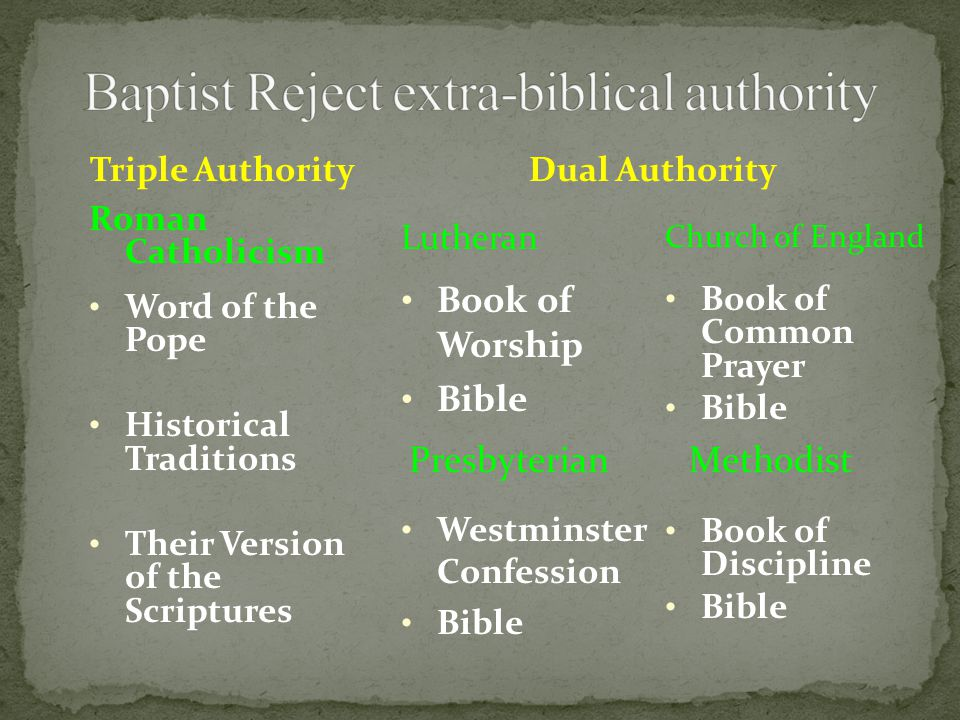 Baptist Reject extra-biblical authority