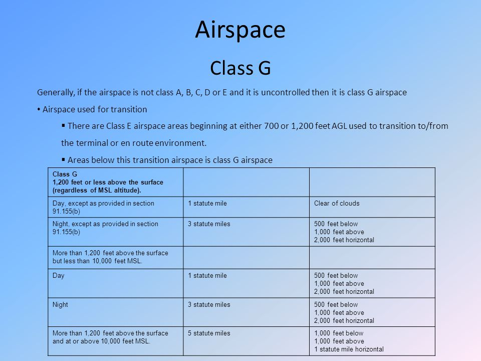 Airspace Class G. Generally, if the airspace is not class A, B, C, D or E and it is uncontrolled then it is class G airspace.