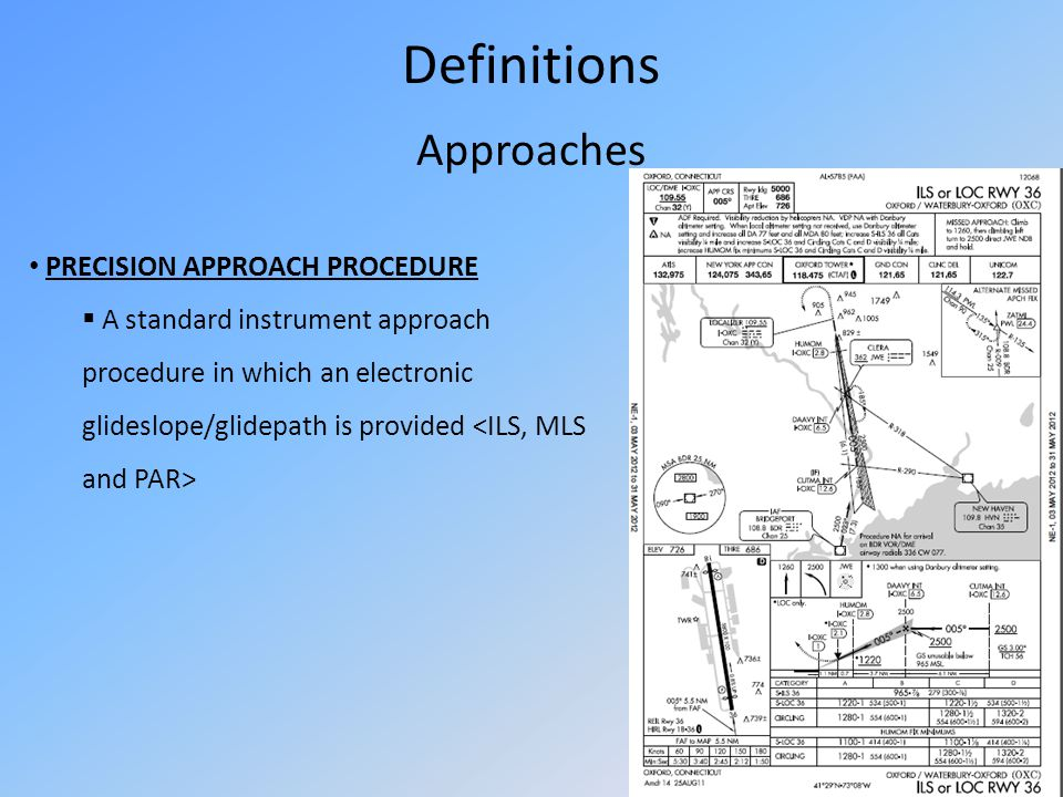Definitions Approaches PRECISION APPROACH PROCEDURE