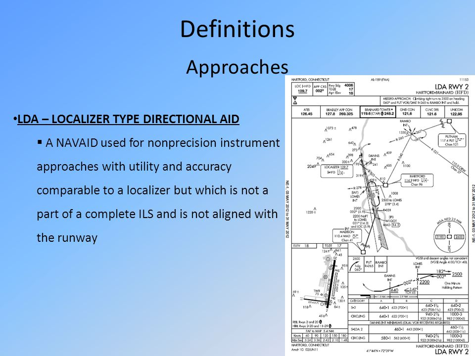 Definitions Approaches LDA – LOCALIZER TYPE DIRECTIONAL AID