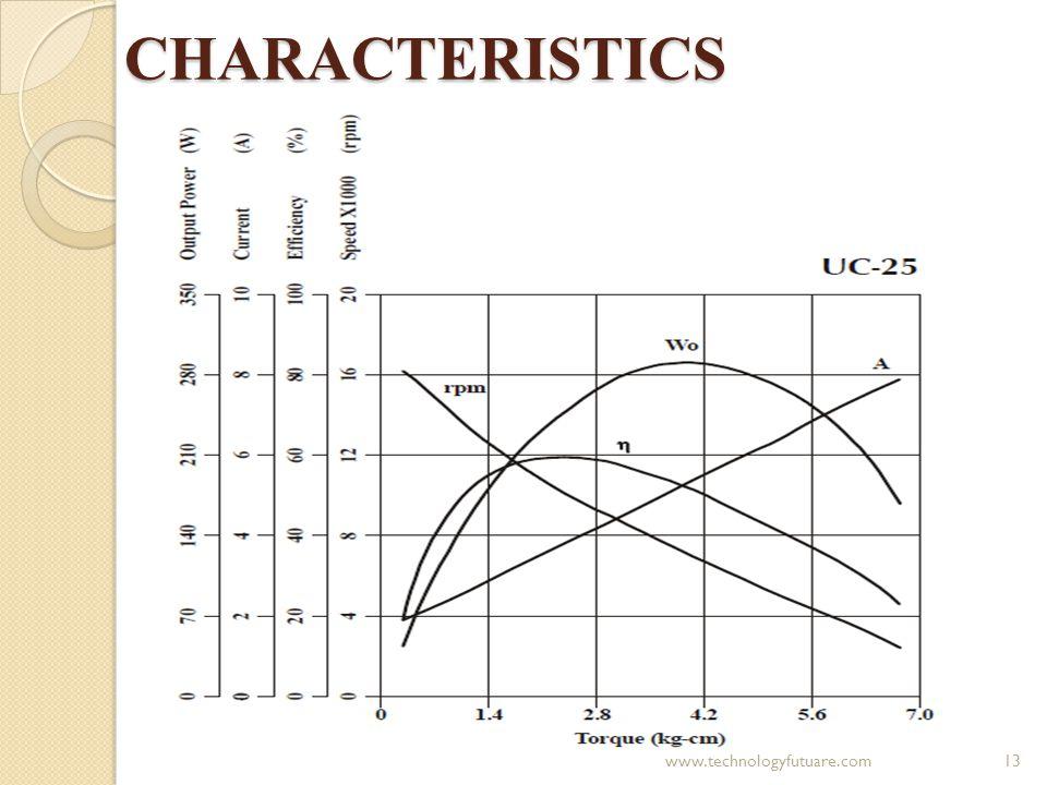 CHARACTERISTICS www.technologyfutuare.com