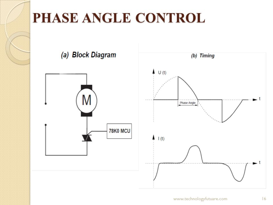 PHASE ANGLE CONTROL