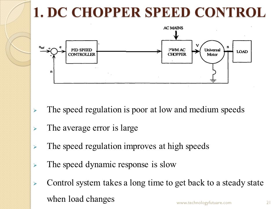 1. DC CHOPPER SPEED CONTROL