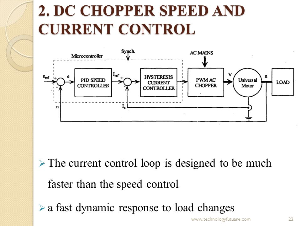 2. DC CHOPPER SPEED AND CURRENT CONTROL