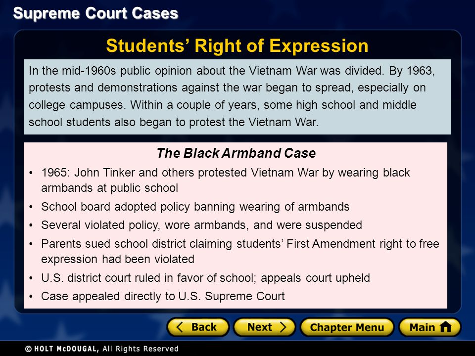 Students' Right of Expression