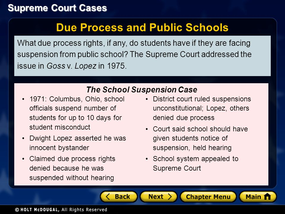 Due Process and Public Schools