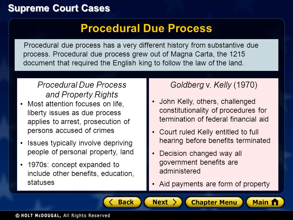 Procedural Due Process