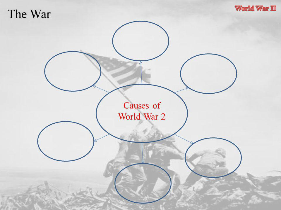 World War II The War Causes of World War 2