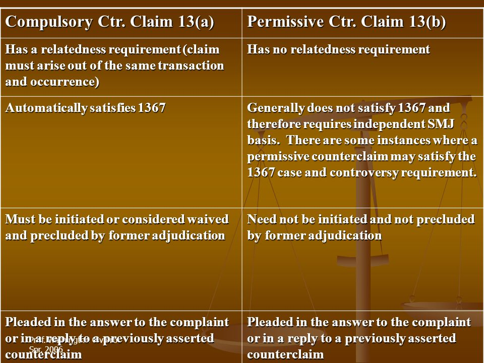 Compulsory Ctr. Claim 13(a) Permissive Ctr. Claim 13(b)