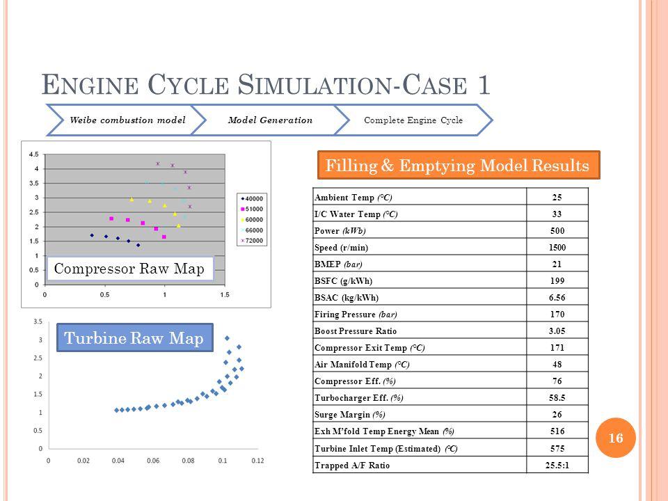 Engine Cycle Simulation-Case 1