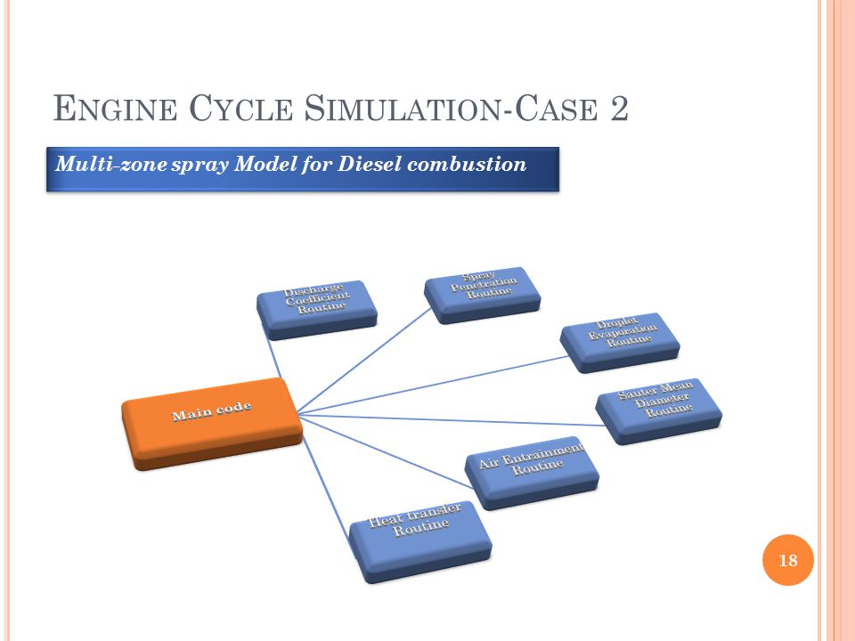 Engine Cycle Simulation-Case 2
