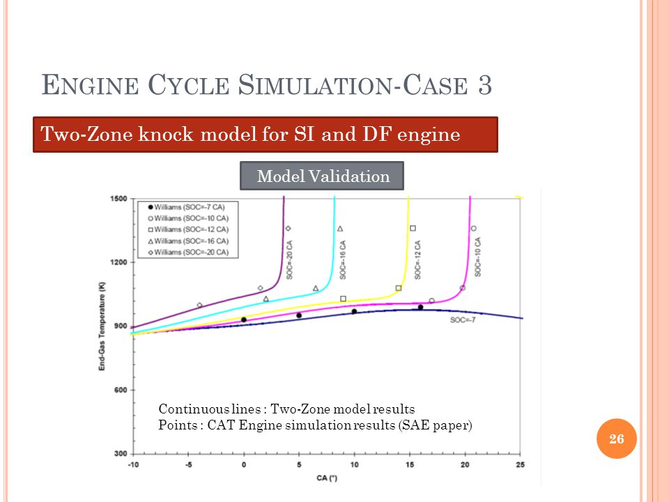 Engine Cycle Simulation-Case 3