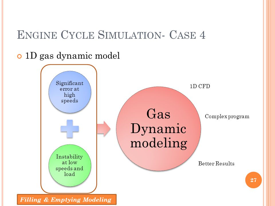 Engine Cycle Simulation- Case 4