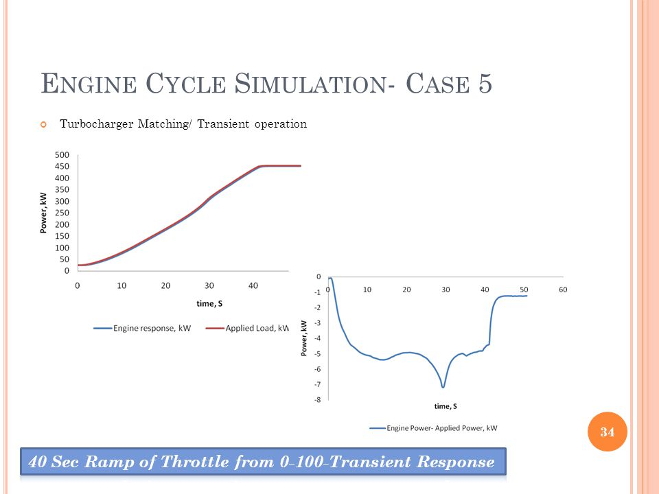 Engine Cycle Simulation- Case 5