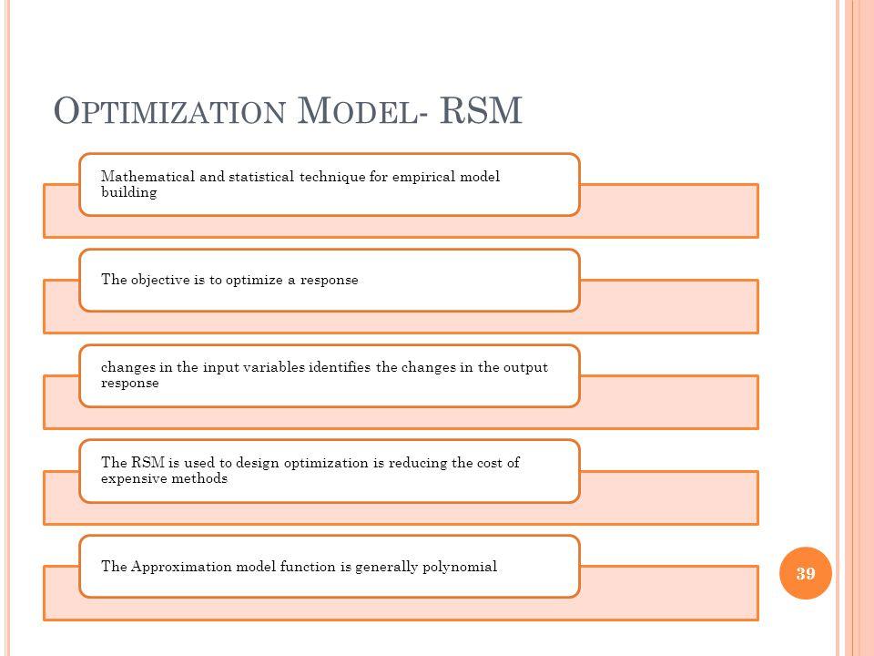 Optimization Model- RSM
