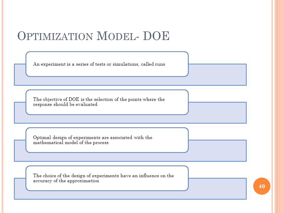 Optimization Model- DOE