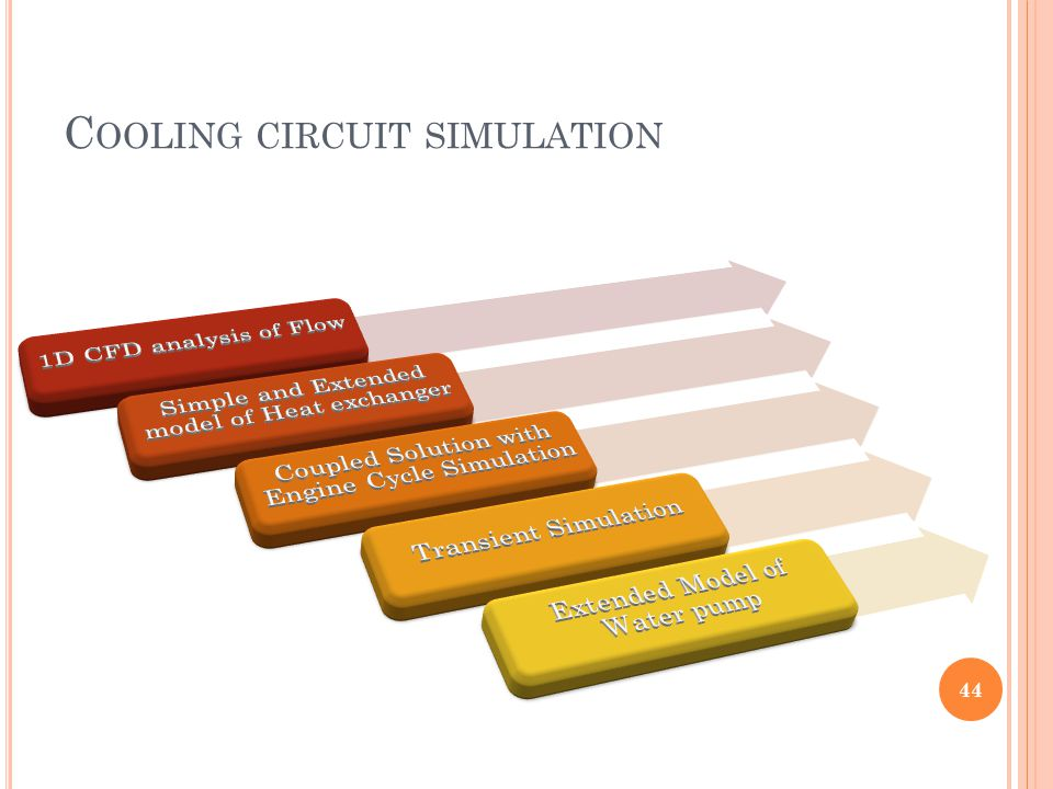Cooling circuit simulation