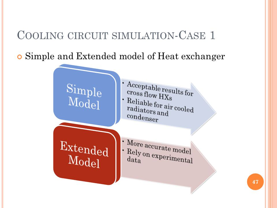 Cooling circuit simulation-Case 1