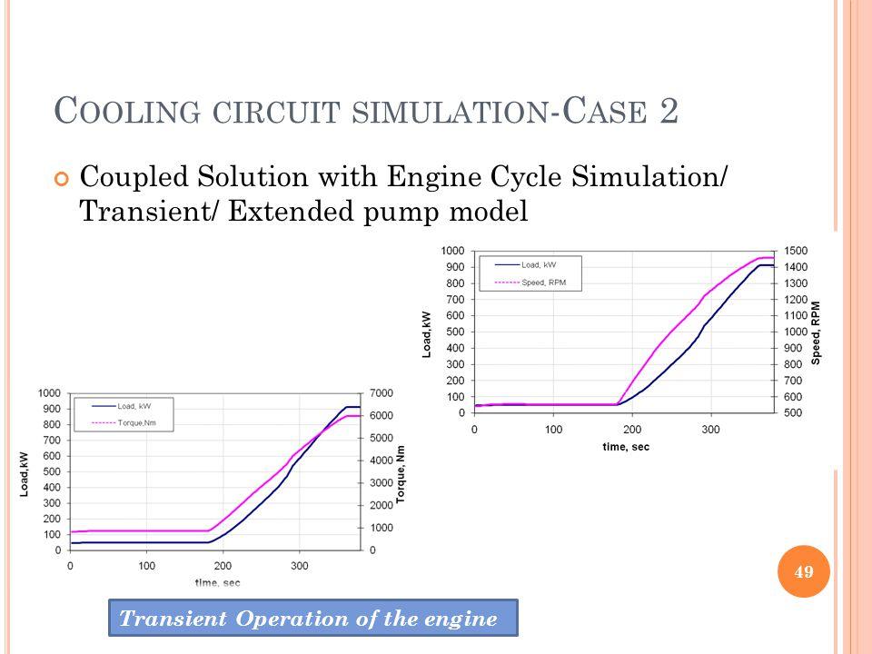 Cooling circuit simulation-Case 2