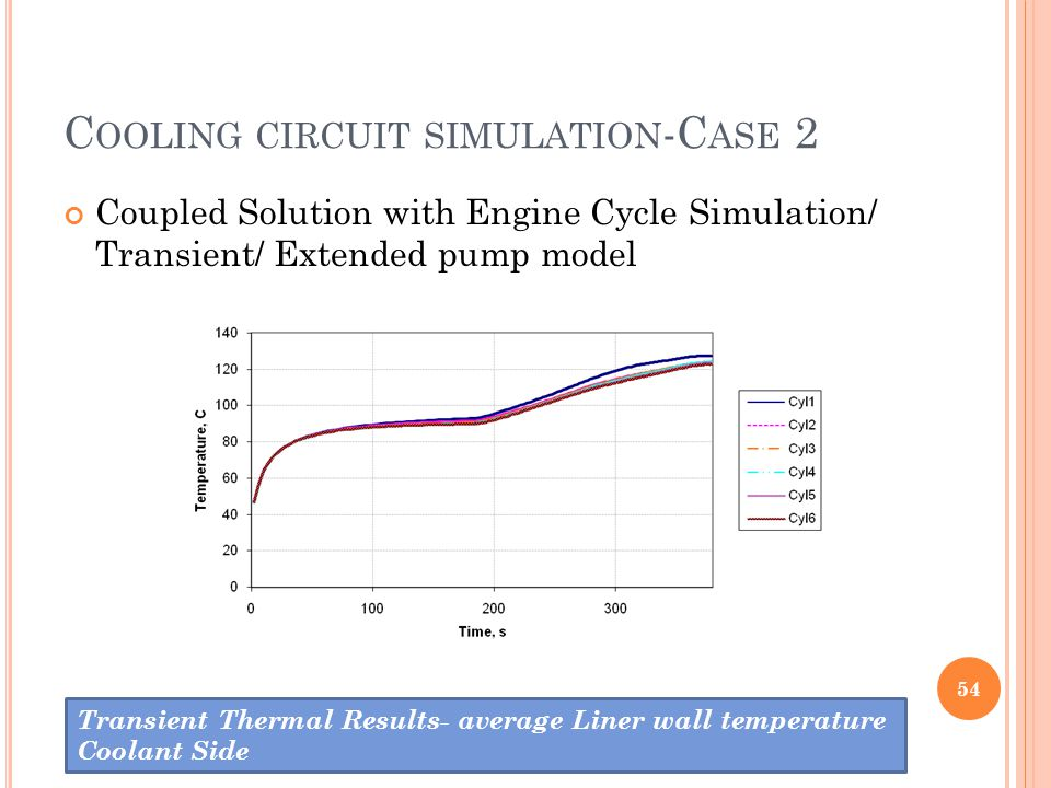 Cooling circuit simulation-Case 2