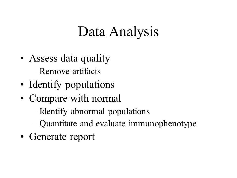 Data Analysis Assess data quality Identify populations
