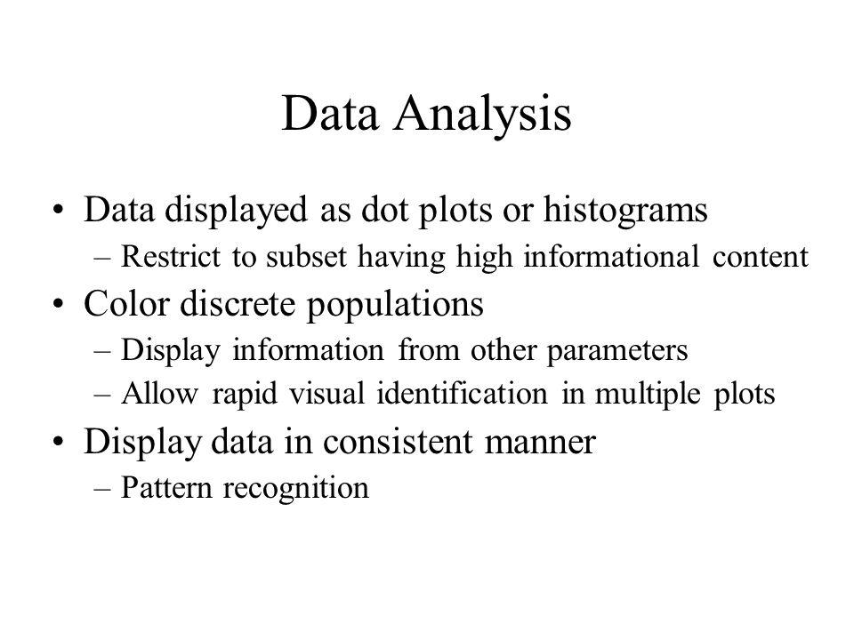 Data Analysis Data displayed as dot plots or histograms