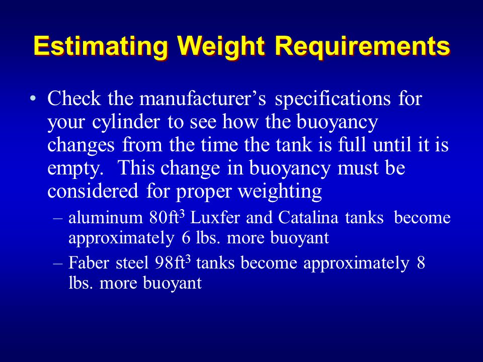 Estimating Weight Requirements