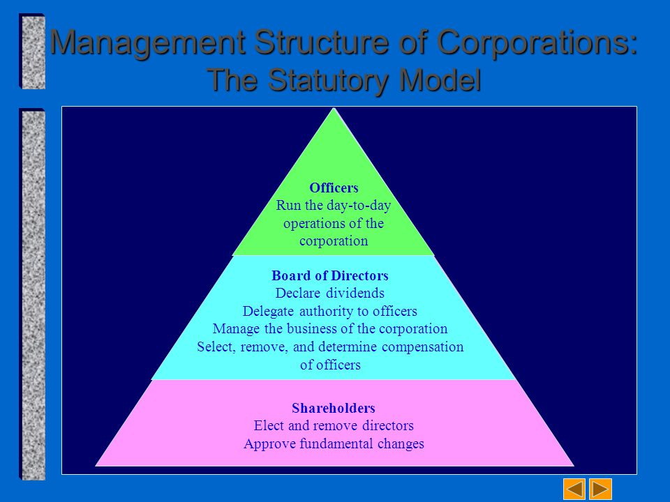 Management Structure of Corporations: The Statutory Model