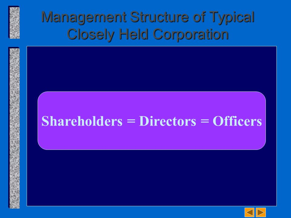 Management Structure of Typical Closely Held Corporation