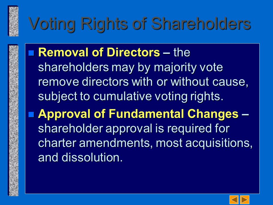 Voting Rights of Shareholders