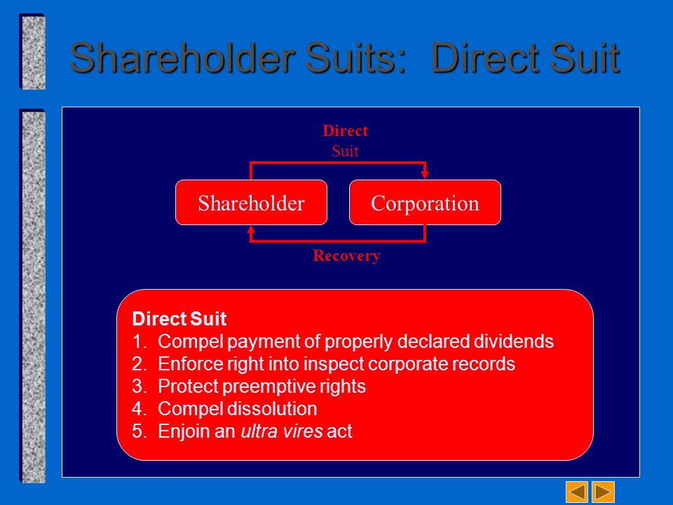 Shareholder Suits: Direct Suit