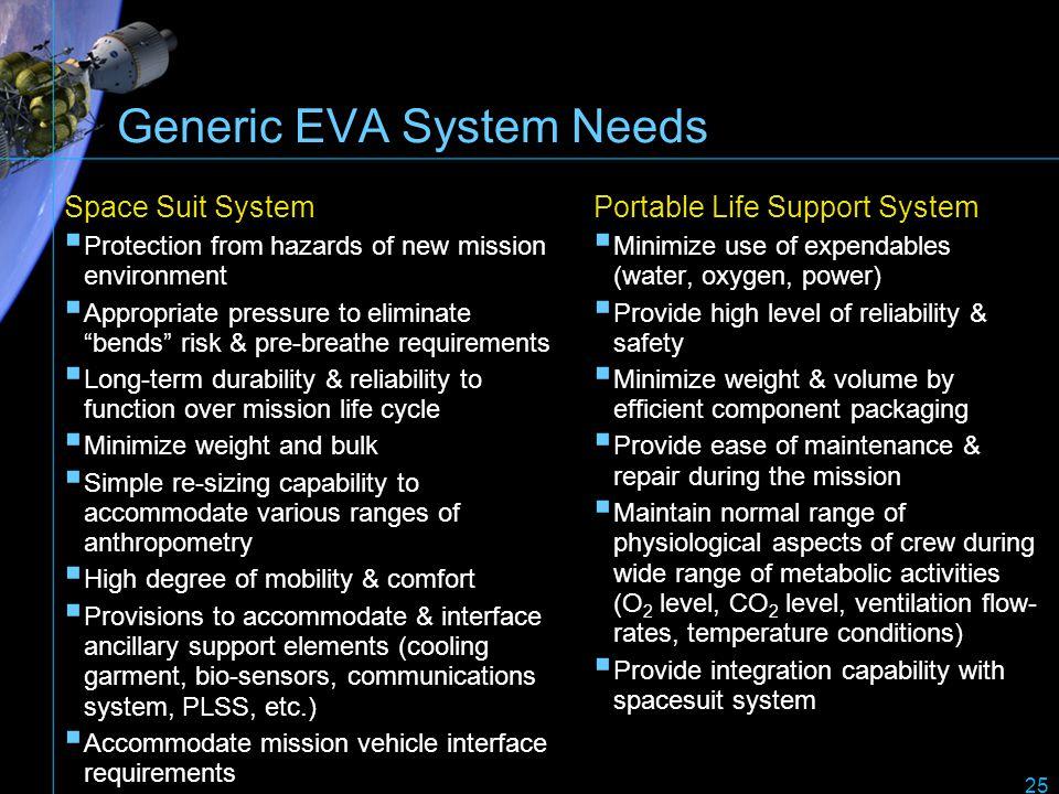 Generic EVA System Needs