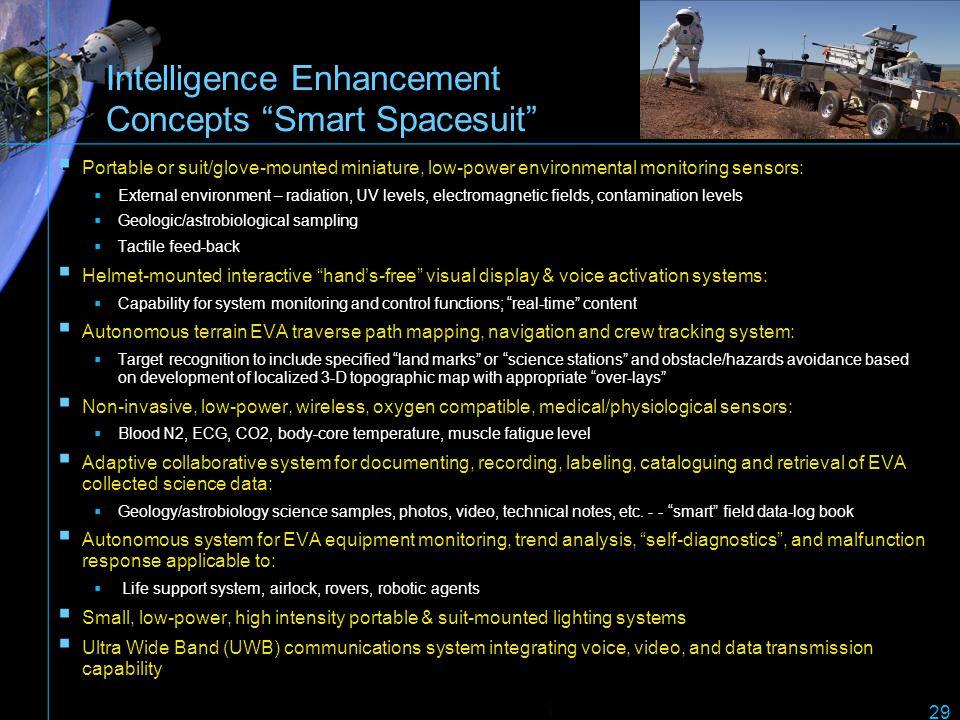 Intelligence Enhancement Concepts Smart Spacesuit