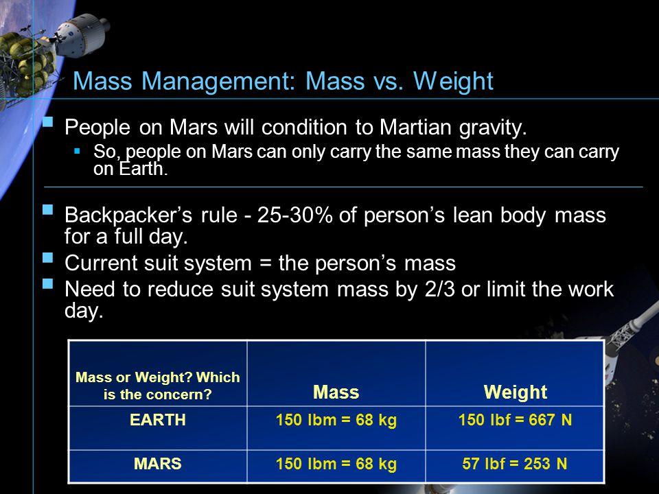 Mass Management: Mass vs. Weight