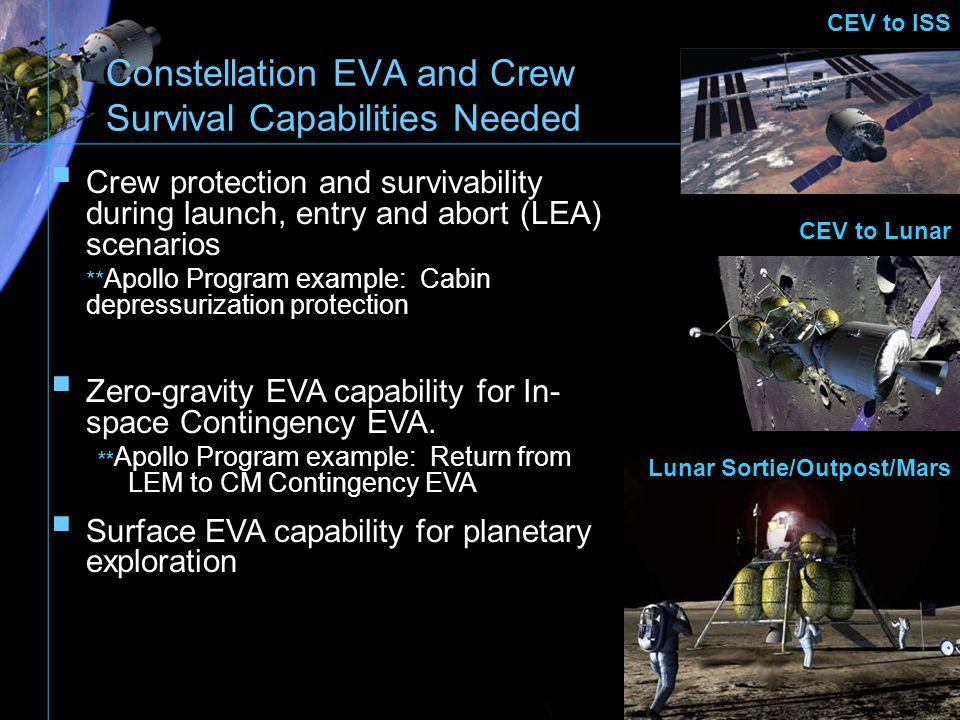 Constellation EVA and Crew Survival Capabilities Needed