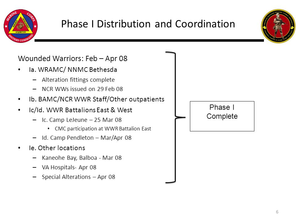 Phase I Distribution and Coordination